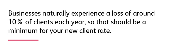 client attrition rate of 10 percent